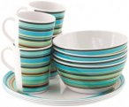 Easy Camp Java Melamine Set  2020 Koch- & Geschirrsets