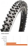 "Maxxis WetScream 27.5"" SuperTacky DD faltbar 55-584 